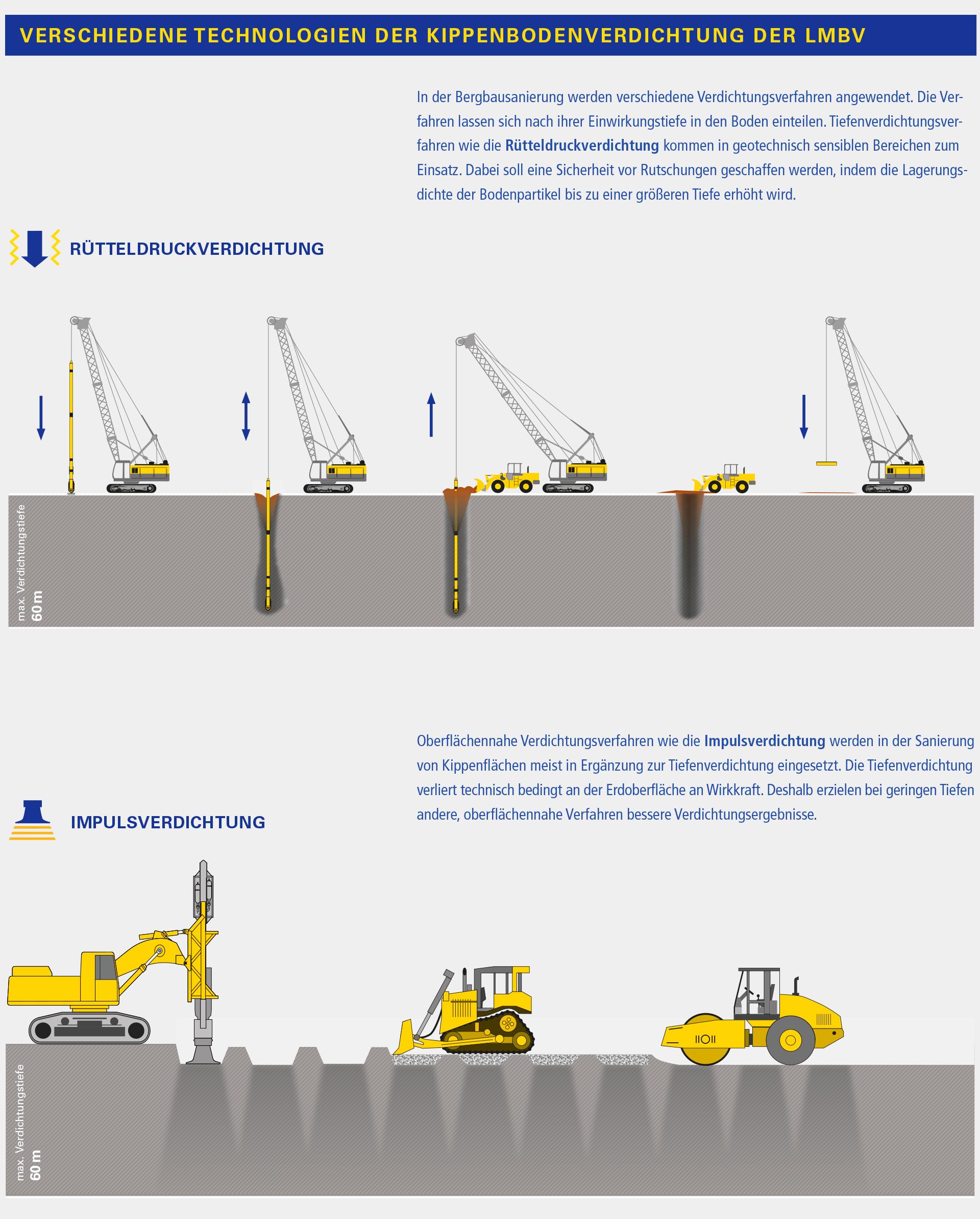 Referenz agreement - Infografik 2
