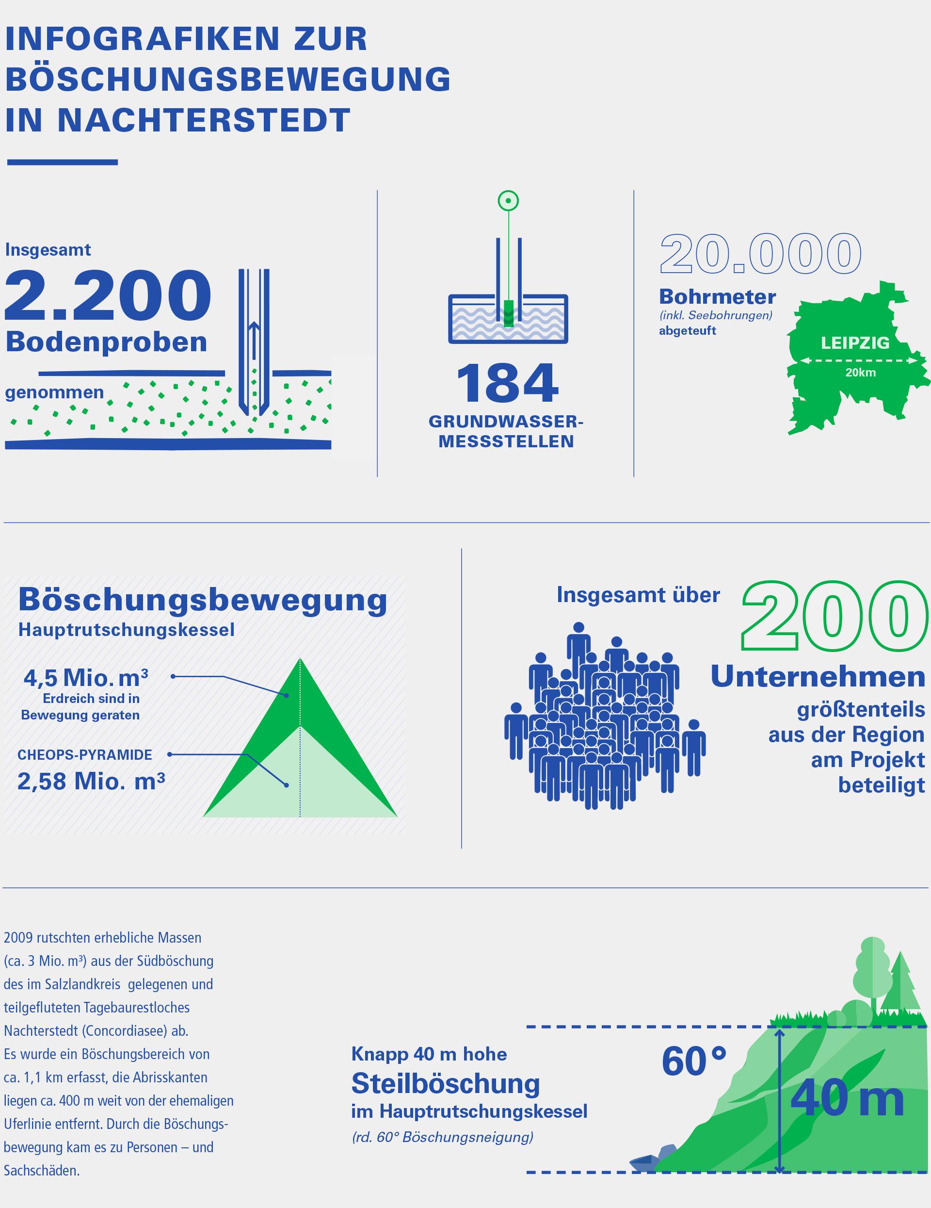 Referenz agreement - Infografik 5