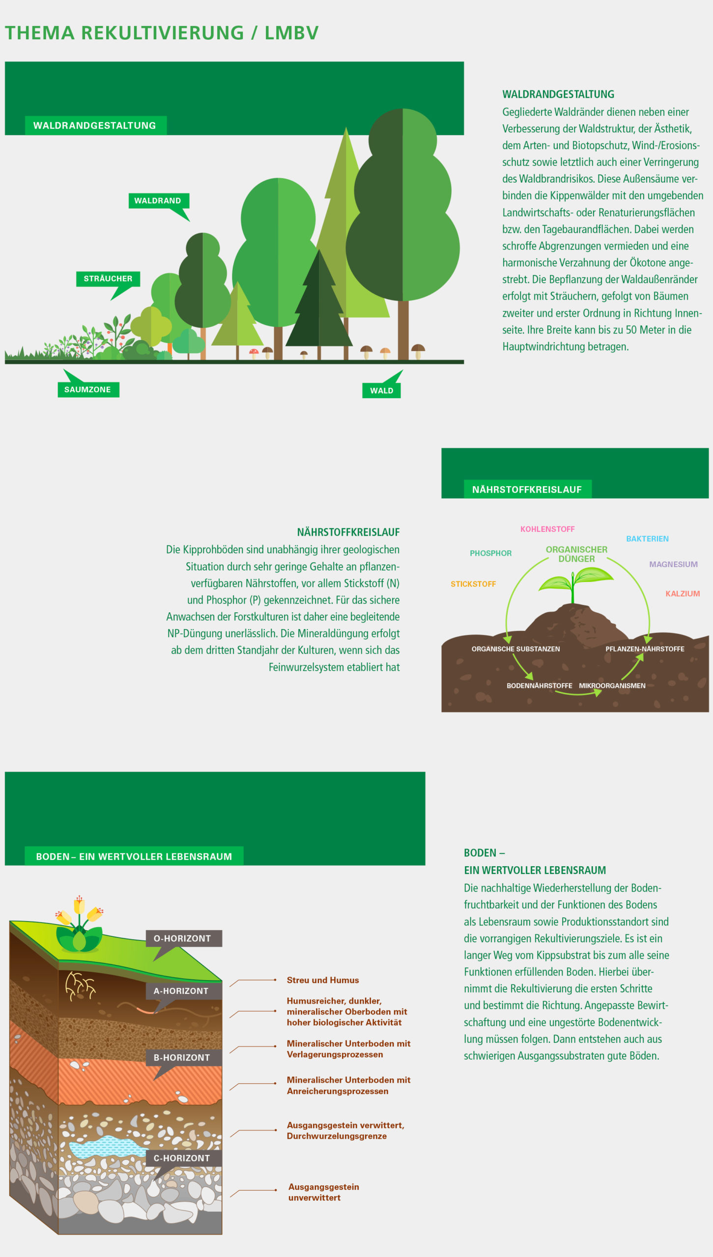 Referenz agreement - Infografik 1